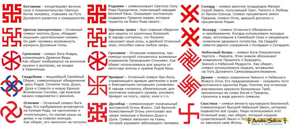 Обозначение славянской вышивки